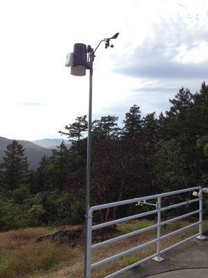 VCO weather station